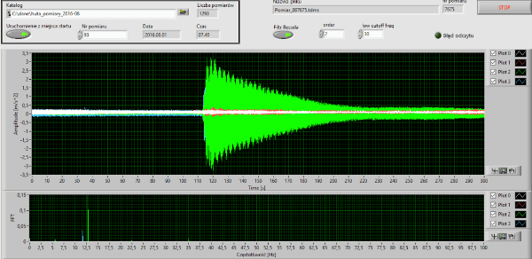View of the user interface along with an example of a vibration signal taken from a suspension rod recorded during train passage (acceleration versus time, signal spectrum)